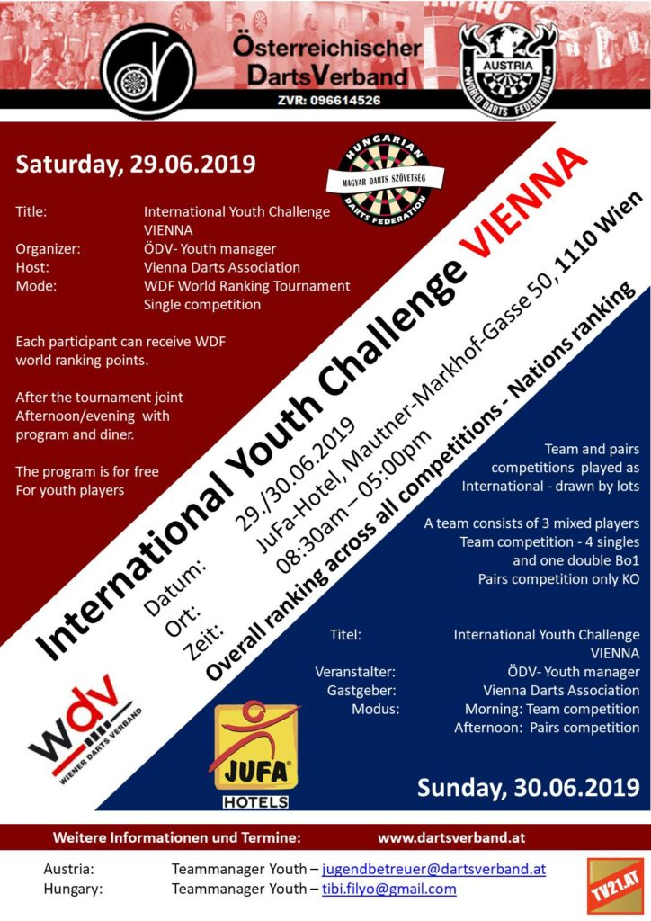 ÖDV-Youth-Challenge 2019 2 - International Edition 1